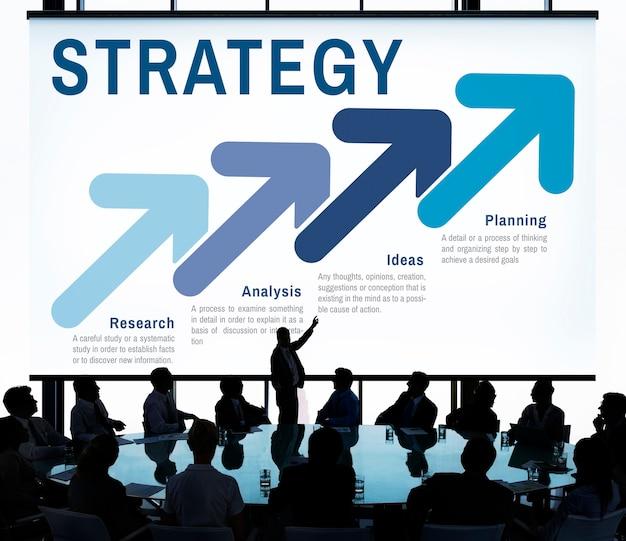 Strategie und plan für unternehmen
