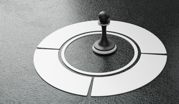 Strategisches geschäft, überwindung des wettbewerbskonzepts
