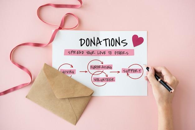 Symbol für unterstützungsspenden wohltätigkeitsorganisation