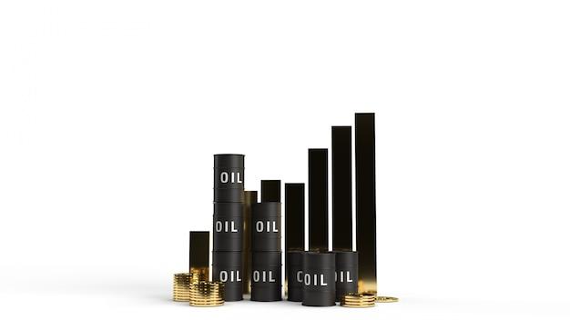 Tanköl und diagramm 3d rendering für den benzingehalt.