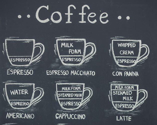 Tasse kaffee auf tafelhintergrund