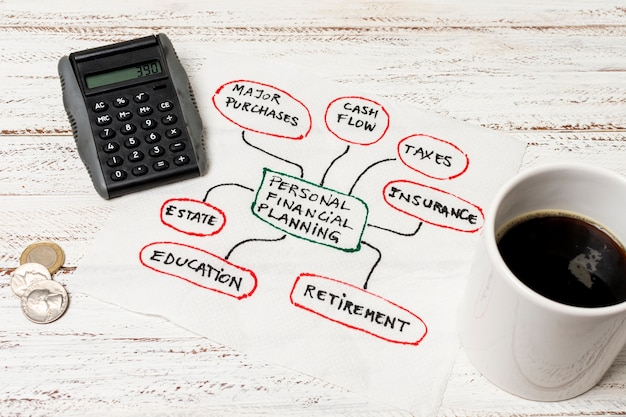 Tasse kaffee und persönliche planungsfinanzen