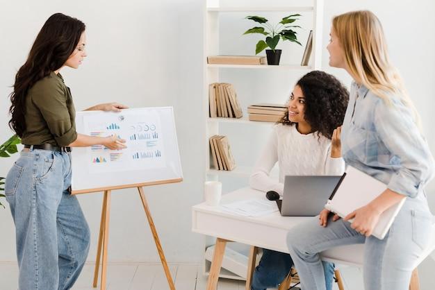 Teamarbeitstreffen mit frauen