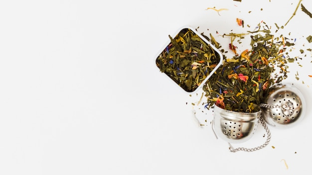 Teeblätter und werkzeuge
