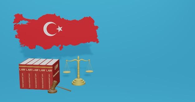Türkisches gesetz für infografiken, social media-inhalte in 3d-rendering