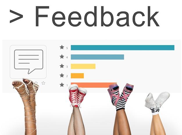Umfragebericht zur bewertung von feedback-antworten