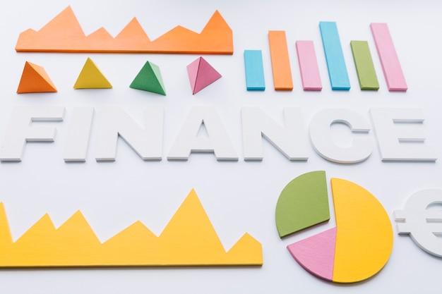 Verschiedenes mehrfarbiges diagramm, das finanzwort auf weißem hintergrund umgibt