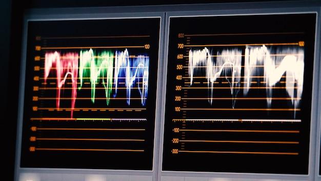 Verschwommene bilder des telecine-controller-maschinenmonitors, der eine grafik des farbtons anzeigte oder zeigte
