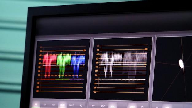 Verschwommene bilder des telecine-controller-maschinenmonitors, der eine grafik des farbtons anzeigte oder zeigte Premium Fotos