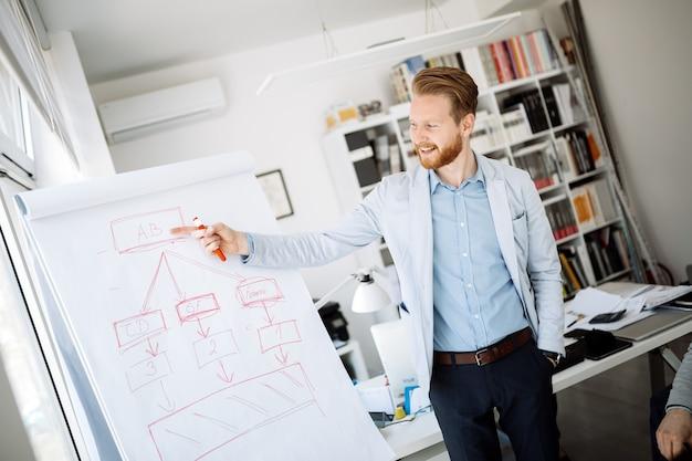 Vortrag und schulung im business office für bürokollegen