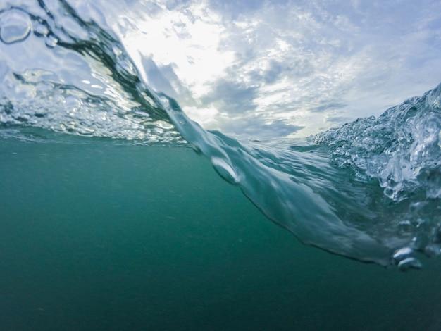 Wasseroberfläche und welligkeit welle