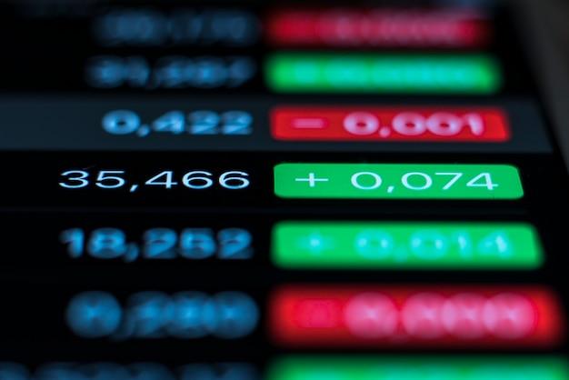 Wechselkurs auf dem bildschirm