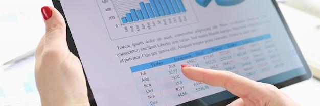 Weibliche hand hält tablet- und fingerpunkte zu diagrammen mit geschäftsindikatoren