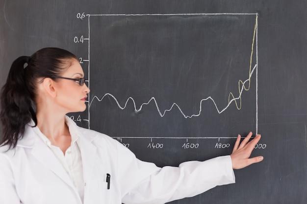Weiblicher wissenschaftler, der diagramme auf der tafel zeigt