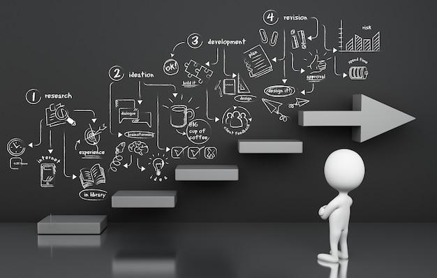 Weiße leute 3d, die durchdacht designprozessskizze schauen
