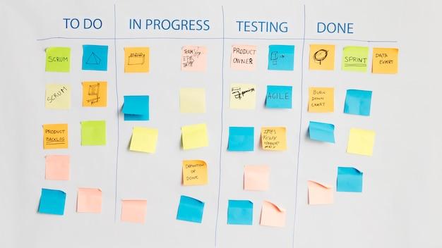 Whiteboard mit planungsmethode