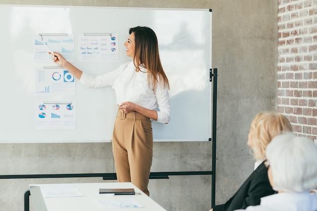 Wirtschaftsanalyse. firmentreffen. erfolgreiche weibliche führungskraft, die präsentation am whiteboard hält.