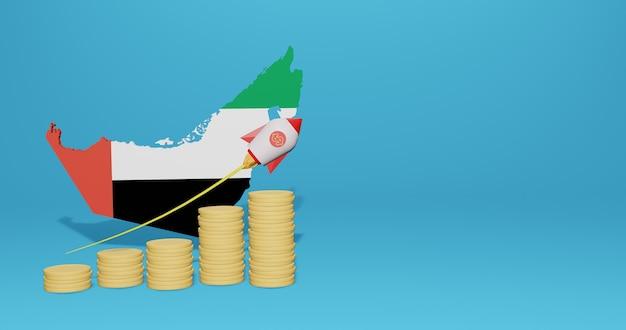 Wirtschaftswachstum in den vereinigten arabischen emiraten für die bedürfnisse von social media tv und website-hintergrund