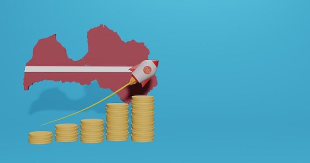 Wirtschaftswachstum in lettland für infografiken und social-media-inhalte in 3d-rendering