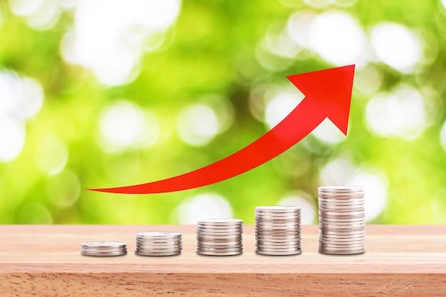 Wirtschaftswachstum