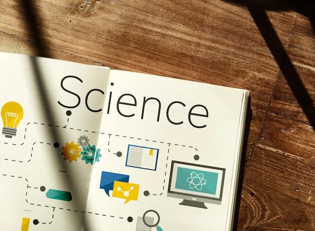 Wissenschaft chemie bildung innovation studie