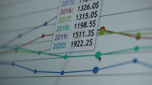 World gold spot börsengraphikanzeige auf dem monitor. golddiagramm auf digitalem bildschirmmonitor für die anlegeranalyse. handel mit gold vor ort an der börse.