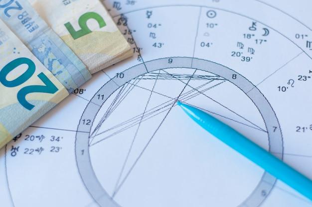 Zahlung für ein erstelltes geburtshoroskop. geburtshoroskop horoskop-diagramm