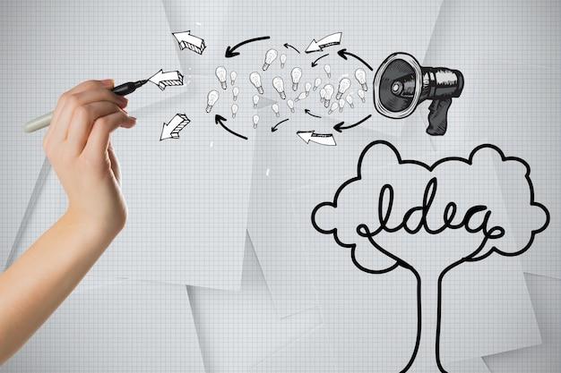 Zeichnung eines baumes mit ideen