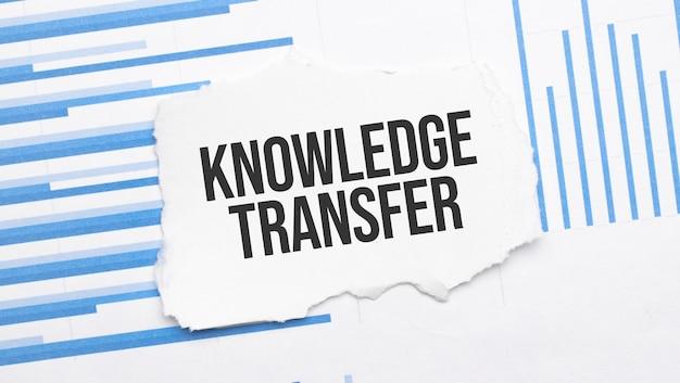 Zerrissenes papier mit text wissensübertragung auf balkendiagrammbericht