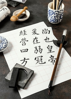 Zusammensetzung der chinesischen elemente mit hohem winkel