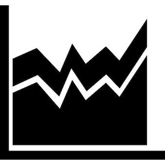 Business chart area in zig zag