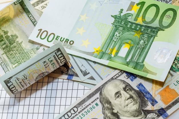 100ドル札と100ユーロの札。世界の主要通貨。お金。