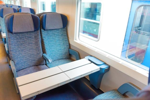 現代のヨーロッパの列車の2クラスの座席
