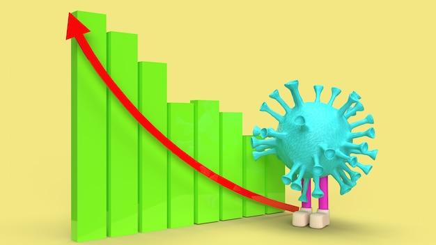 ウイルスグラフと矢印のマルチカラー3 dレンダリング。