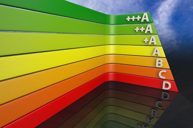 3d棒グラフ、エネルギー効率の概念、青空に分離。 3dレンダリング