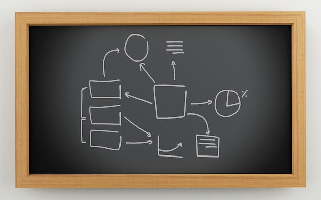 3d blackboard with business sketch.