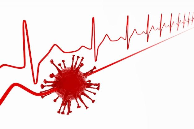 3d-рендеринг. крупный план вируса covid-2019 в форме микроба рядом с кардиограммой на белой изолированной стене. пандемический медицинский коронавирус, концепция тяжести заболевания