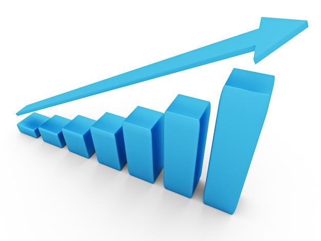 3d график с растущим прогрессом