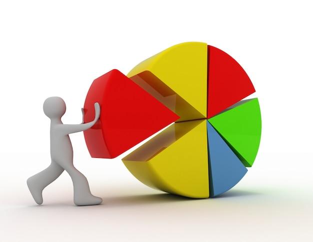 3d люди - мужчина, человек с красочной круговой диаграммой