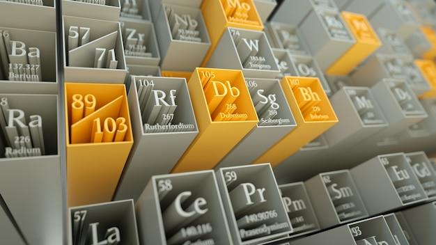 3d визуализация абстрактного химического фона. периодическая таблица элементов. фрагмент таблицы менделеева.