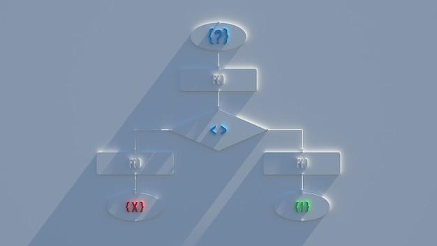 ブロックスキームの3dレンダリング。アルゴリズムの段階。働き方。
