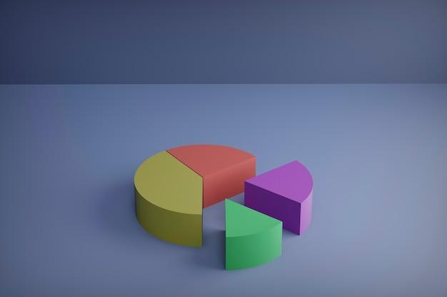 3 dレンダリング、異なる円グラフのセット