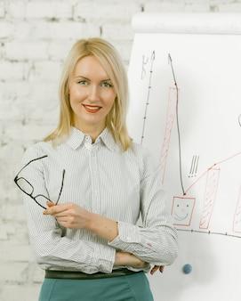 Бизнес-леди представляет бизнес-план стоя около белой доски с диаграммой, диаграммами и диаграммами на ем.