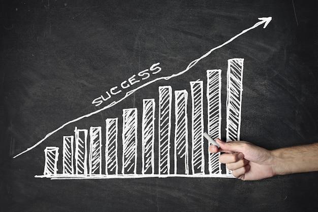 事業の成功