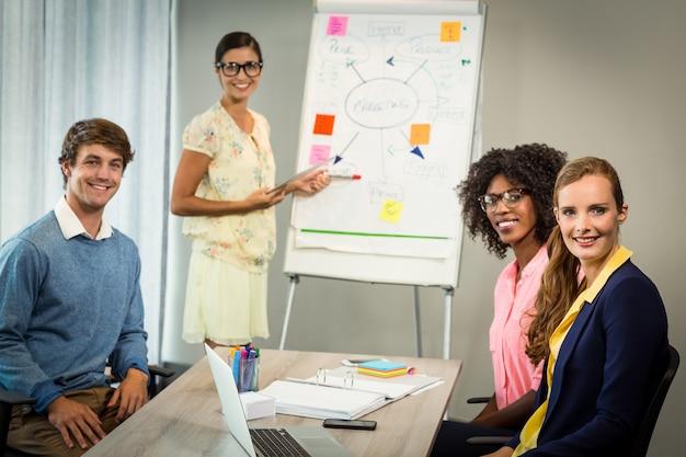 同僚とホワイトボード上のフローチャートを議論する女性