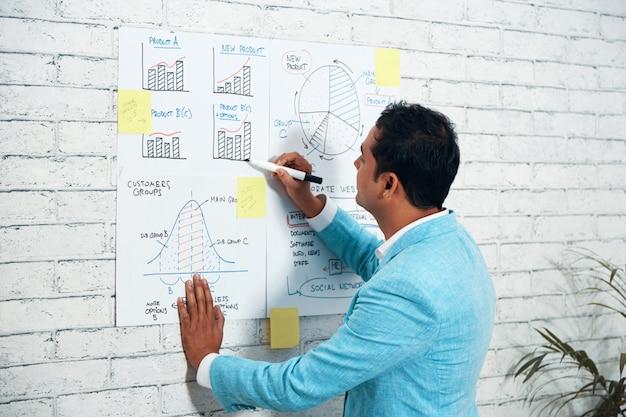 壁のポスターに図を描くビジネスマンの肩越しのショット