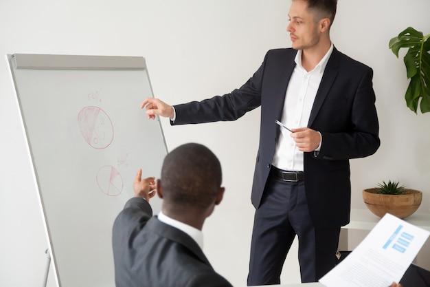フリップチャートを使用してプロジェクト統計を分析するブレーンストーミングを行う多民族のビジネスパートナー