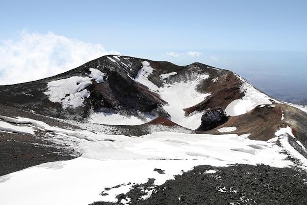火山マウントエトナクレーター