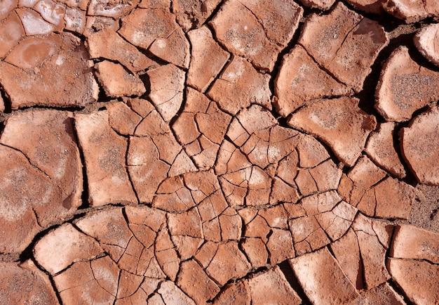 Фоновая текстура сухой грязи