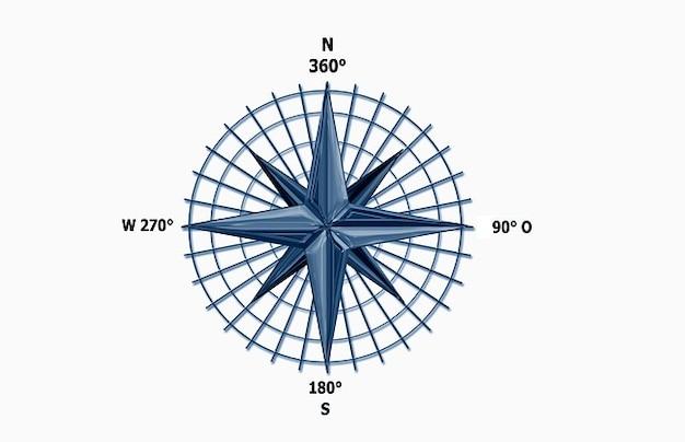 南西から東コンパス北方向の針